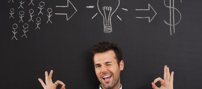 Источники идей для предпринимательства